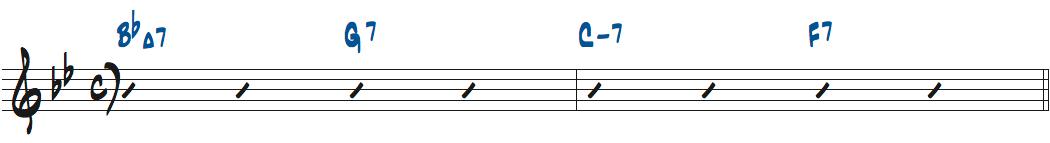 リズムチェンジAセクション2小節の楽譜
