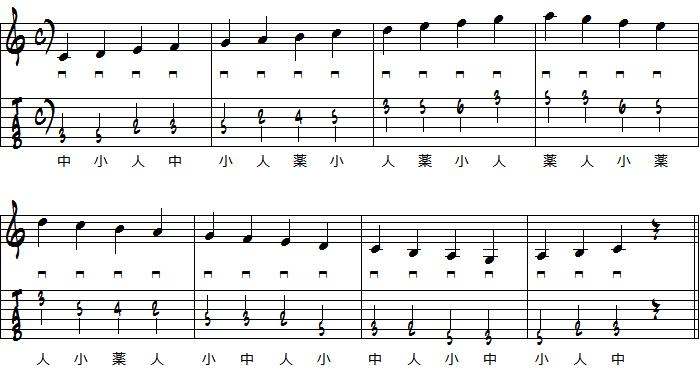Cメジャースケールの2ndポジション楽譜