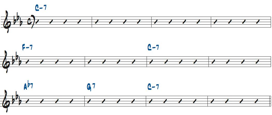 キーCmのマイナーブルース、基本のコード進行楽譜
