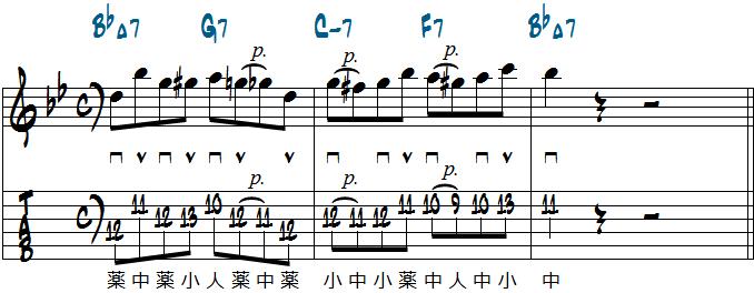 ポジション1で弾く1625フレーズ・リック1楽譜