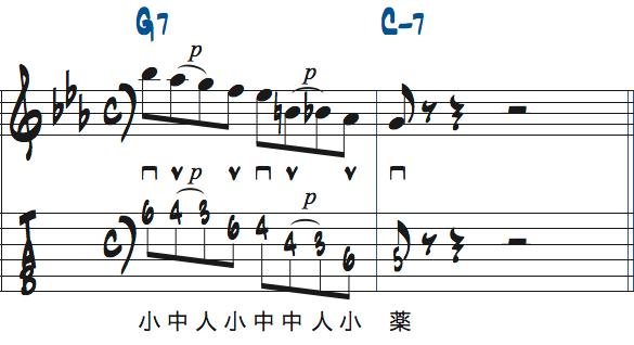 G7-Cm7リック楽譜