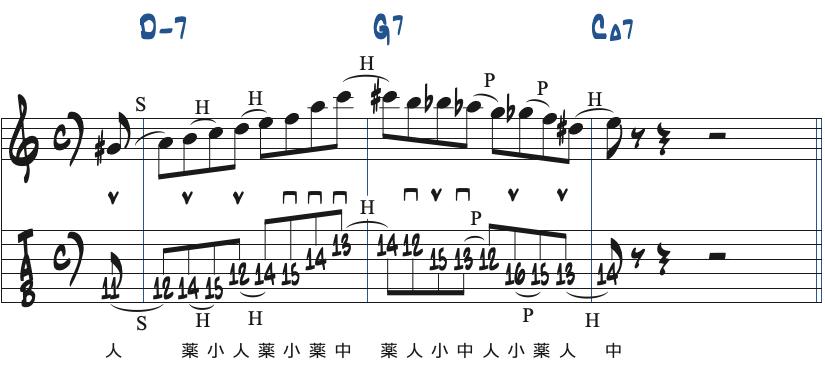 ポジション1で弾く251リック・フレーズ1楽譜
