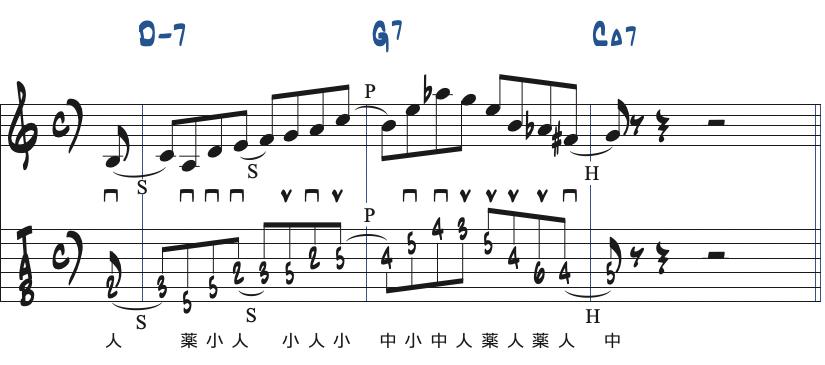 ポジション2で弾く251リック・フレーズ1楽譜
