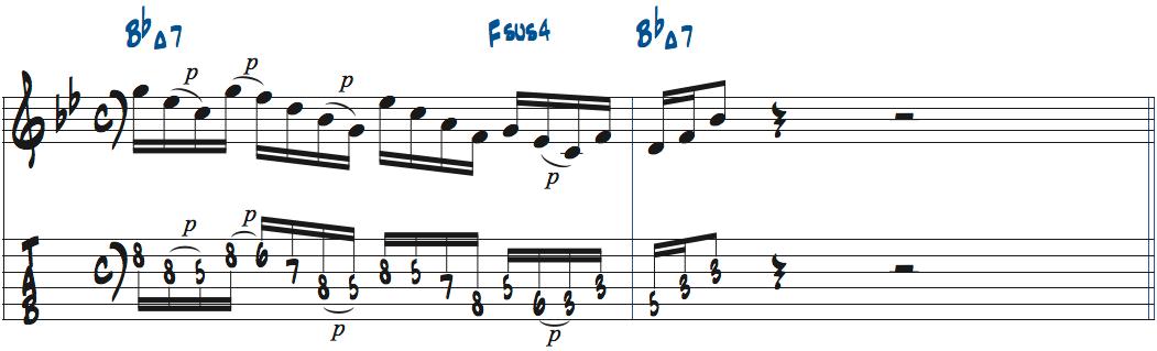 Fミクソリディアンスケールのパターンを使ったリック楽譜