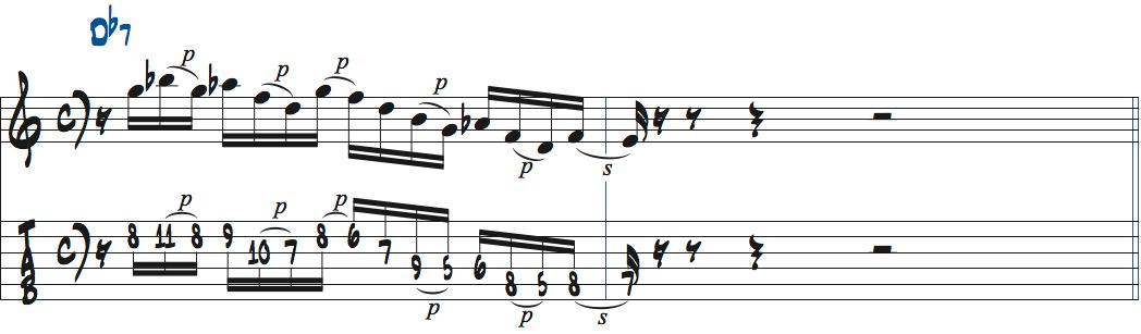 Dbドミナントディミニッシュスケールを使った速弾きリック楽譜