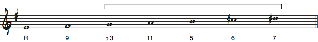 Eメロディックマイナースケールとホールトーンの関係楽譜