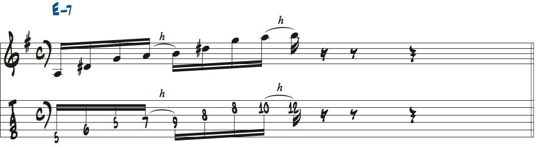 Eメロディックマイナースケールを使ったリック楽譜