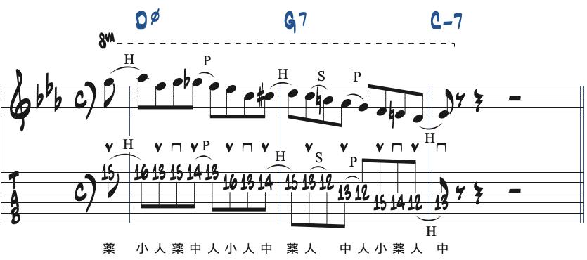 ポジション1で弾くCマイナーキーの251リック・フレーズ1楽譜