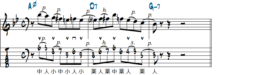 V7を先取!クロマチックアプローチを使ったマイナーII-V-Iリック楽譜
