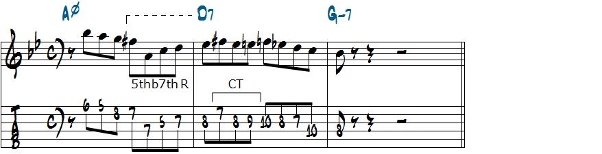 D7でのアレンジ例2楽譜