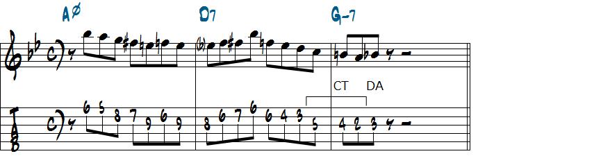 クロマチックパッシングトーンを使ったディレイドアタック楽譜