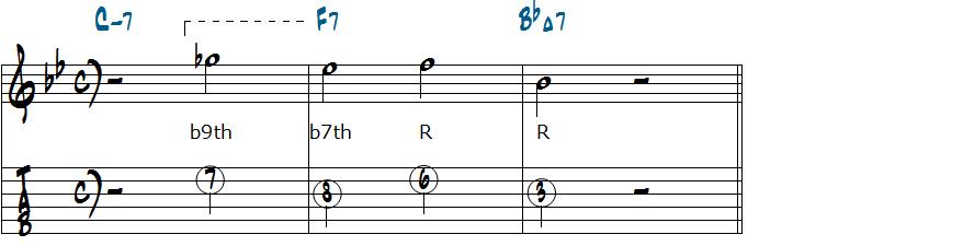 ドミナントでマイナートライアドを使ったマイナー251リックのターゲットノート楽譜