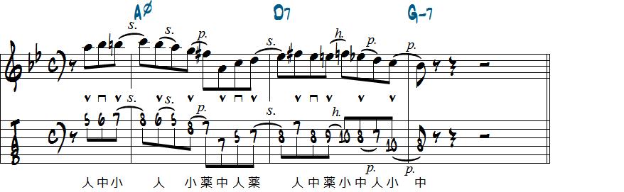 アレンジしたリックを組み合わせたオリジナルリック楽譜