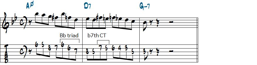 D7でのアレンジ例1楽譜
