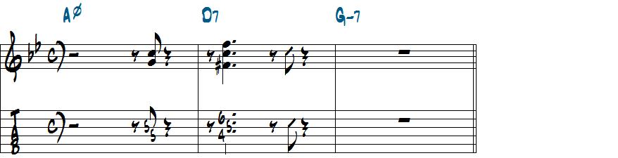 V7を先取!クロマチックアプローチを使ったマイナーII-V-Iリックコンピング楽譜