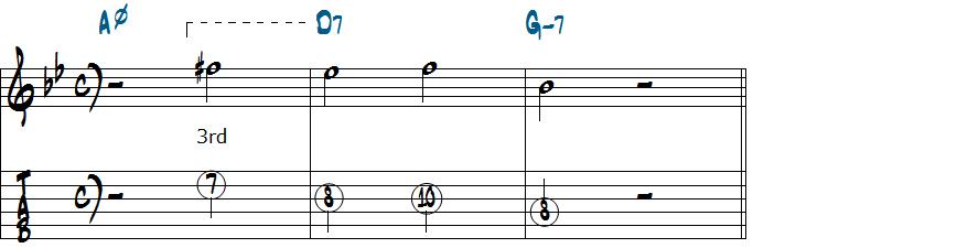 V7を先取!クロマチックアプローチを使ったマイナーII-V-IリックのターゲットノートD7先取り楽譜