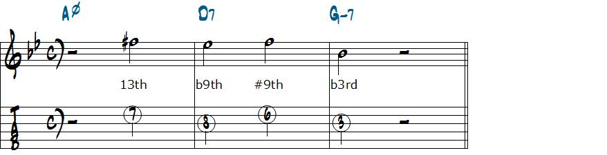 V7を先取!クロマチックアプローチを使ったマイナーII-V-Iリックのターゲットノート楽譜