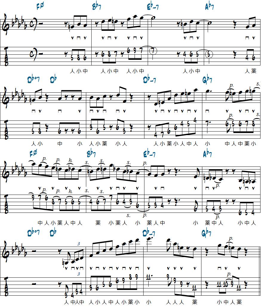 UMMGのコード進行でリックを使った例2楽譜
