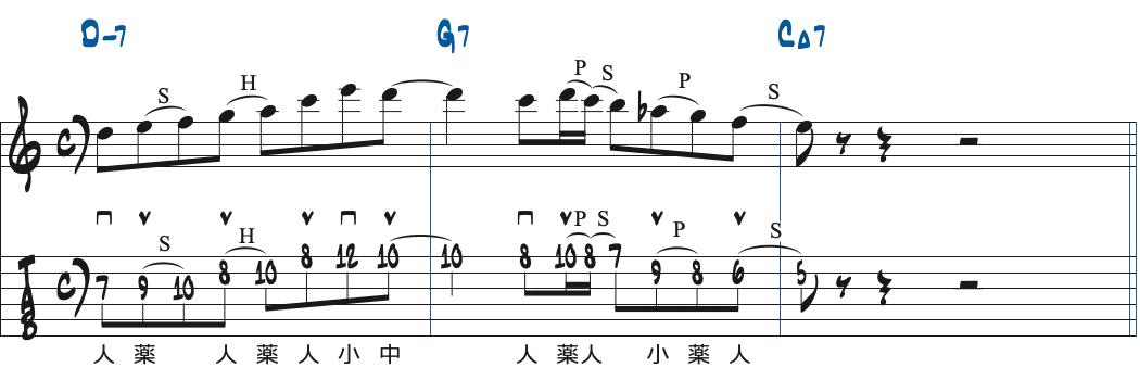 ジャズの王道リック譜面