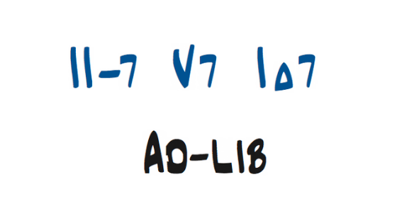 Dm7-G7-CMa7でのアドリブ