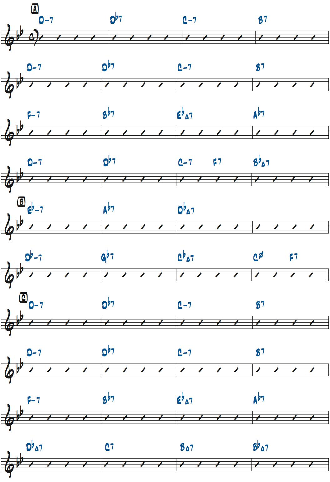 One Note Sambaのコード進行楽譜