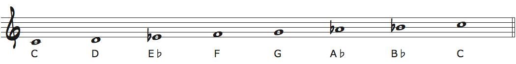 Cナチュラルマイナースケール楽譜