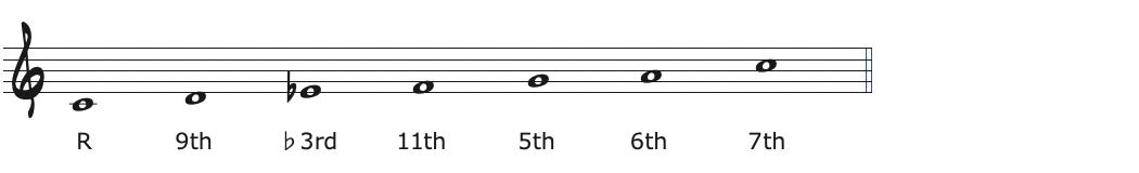 Cメロディックマイナースケール楽譜