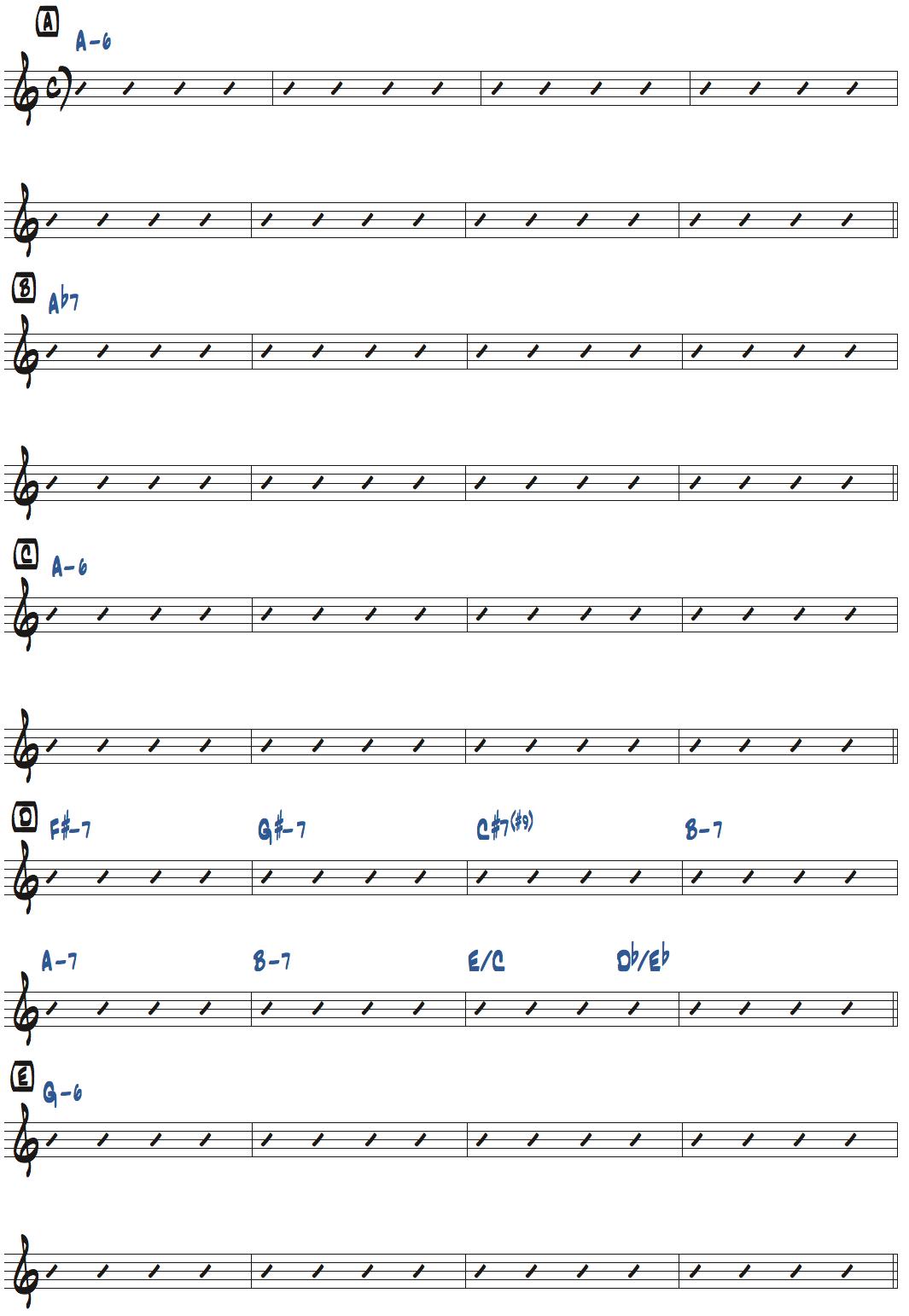 ジェシ・ヴァン・ルーラー『Circles』のコード進行楽譜