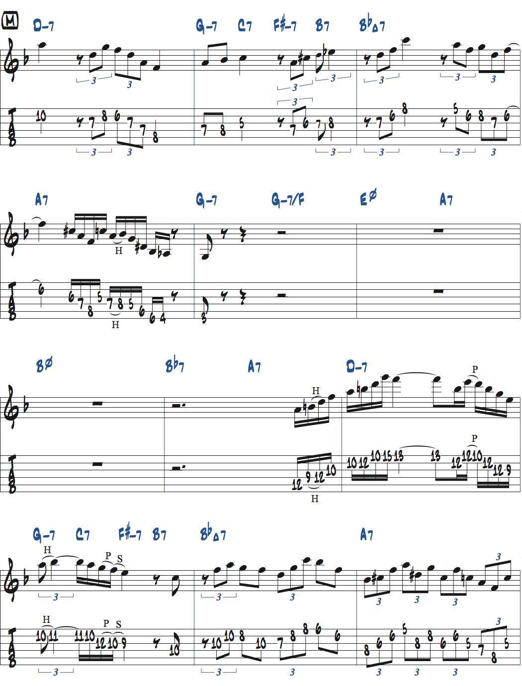 Jesse Van Ruller『Honeysuckle Rose』ドラムとの4バース楽譜ページ1