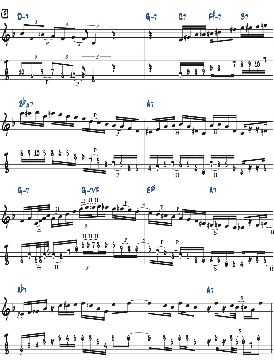 Jesse Van Ruller『Honeysuckle Rose』アドリブ楽譜ページ3