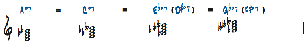 Adim7と他のdim7の関係楽譜