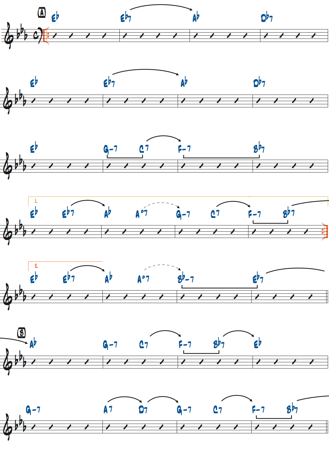 ジムホールのWithout a Songアドリブセクションのコード進行と分析楽譜ページ1