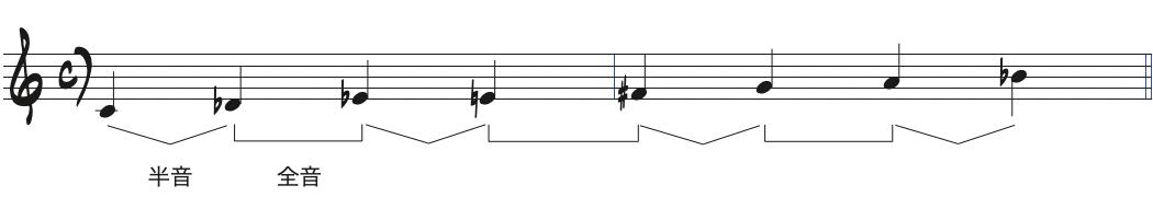 Cコンビネーションオブディミニッシュスケール楽譜