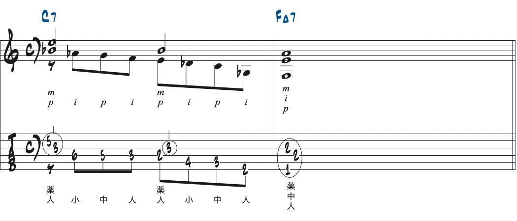 Jimmy Wybleリック1楽譜