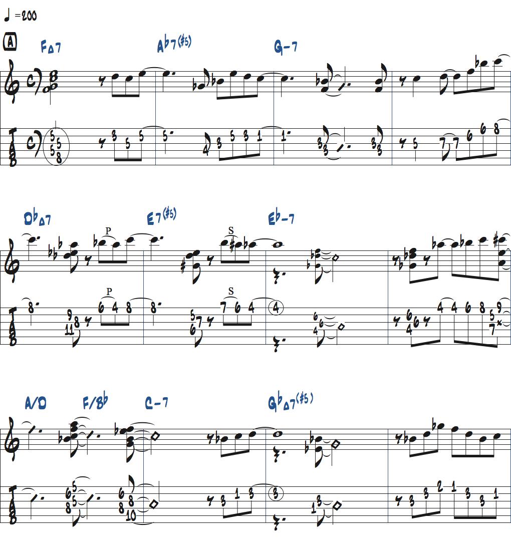 ジョナサン・クライスバーグのTrust Fallメロディ楽譜ページ1