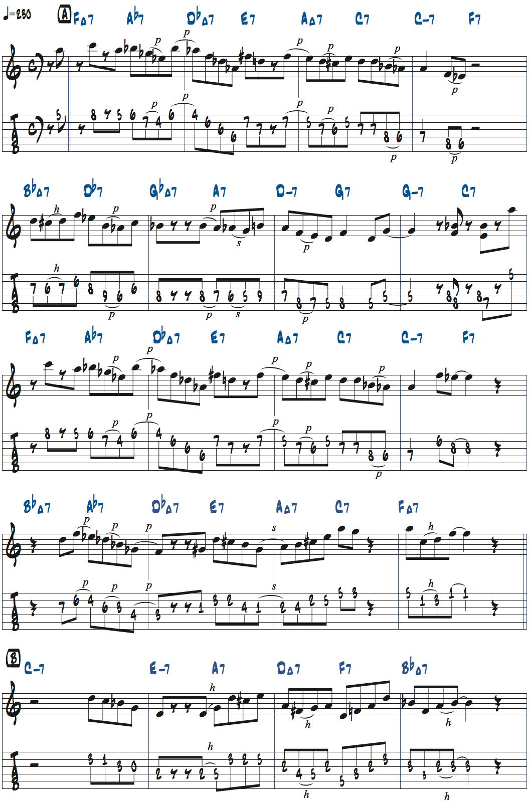 カート・ローゼンウィンケル「26-2」メロディタブ譜付きギタースコア楽譜ページ1