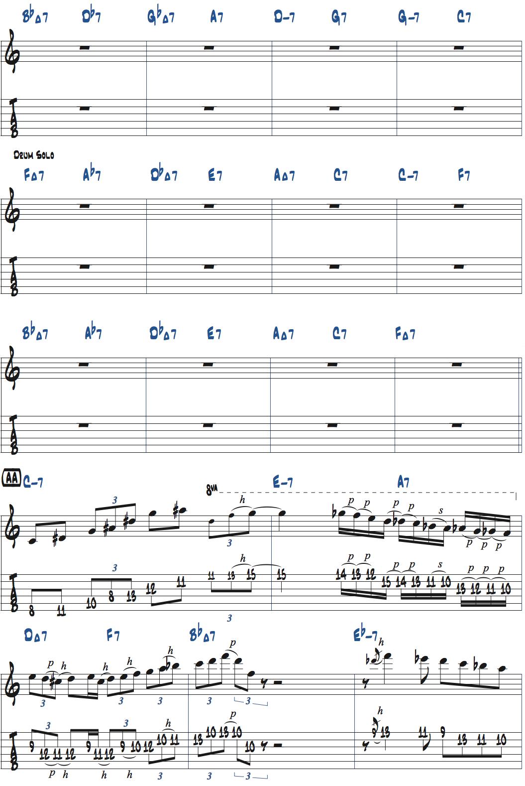 ギタリストのためのコード理論講座 | a-ki's ...