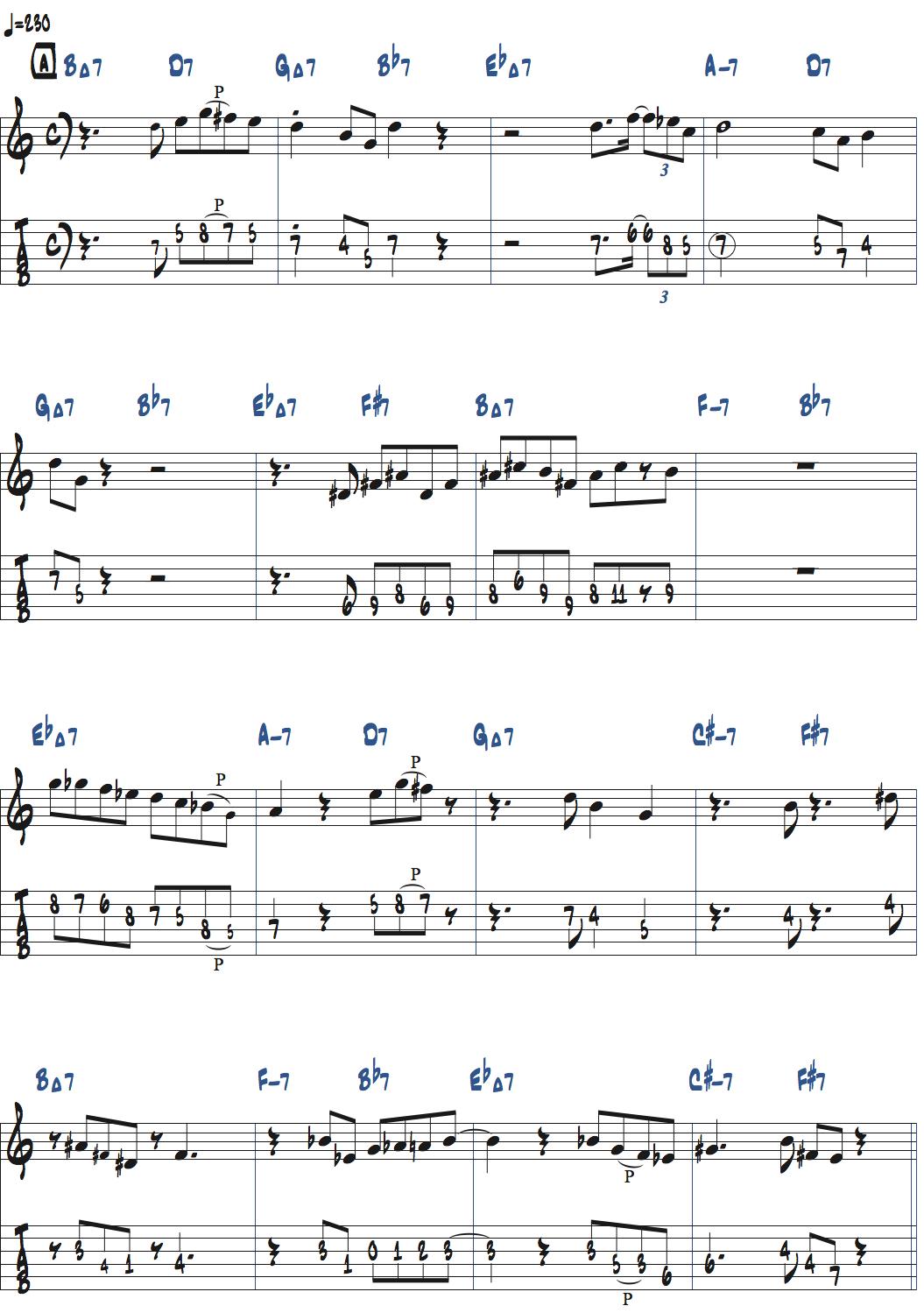 カート・ローゼンウィンケル「Giant Steps」アドリブ・1コーラス目楽譜