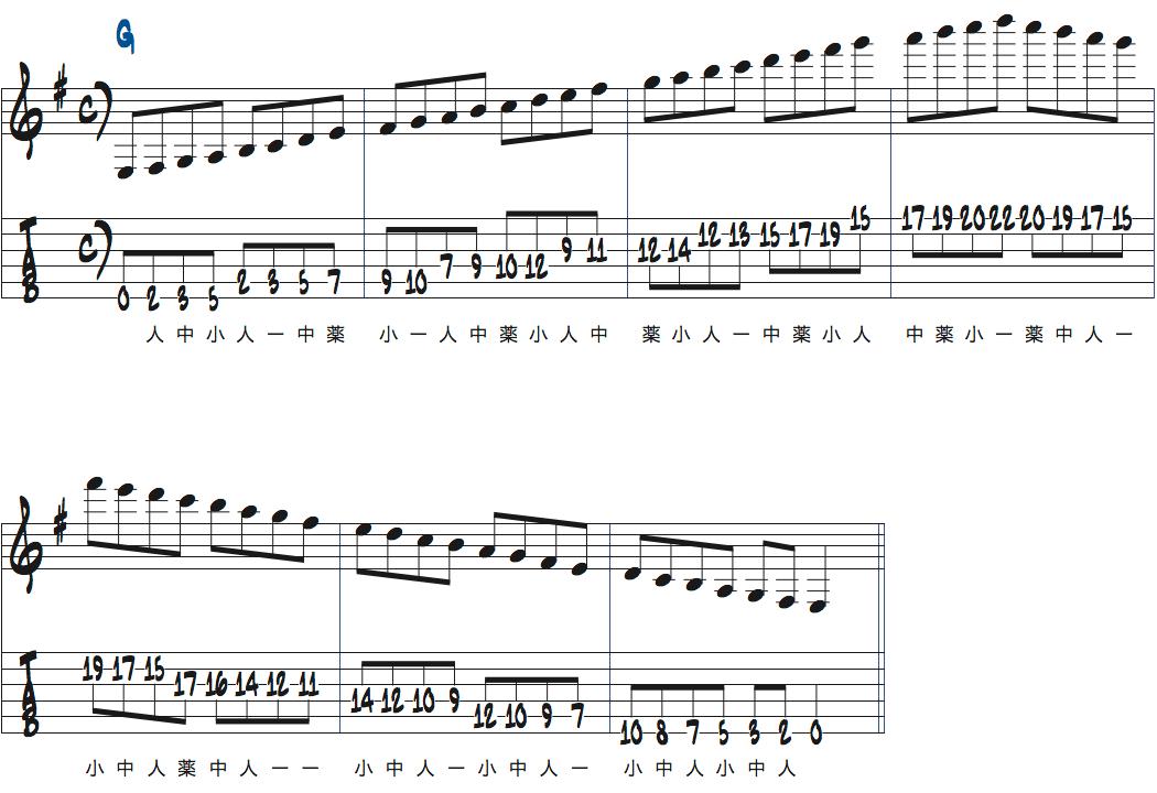 カートローゼンウィンケルが弾くGメジャースケール楽譜
