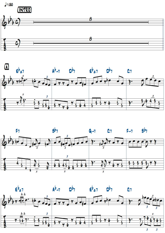 ピーターバーンスタインのDewey Square前テーマ・メロディ楽譜ページ1