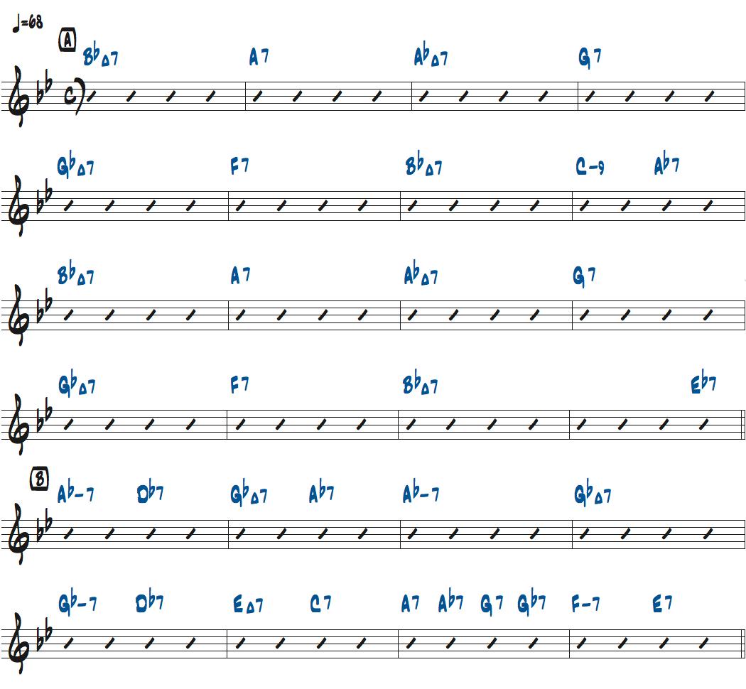 ウディ・ハーマンの1949年のコード進行楽譜